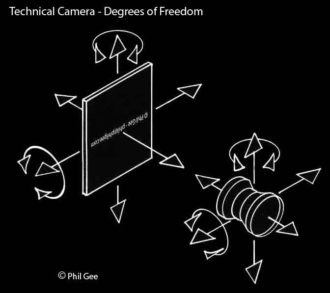 Tech Camera © Phil Gee